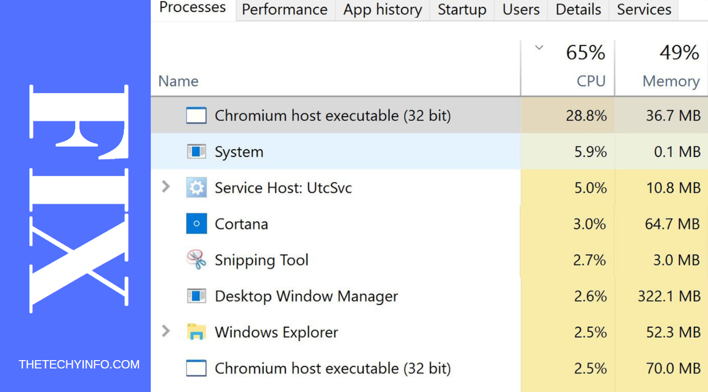 How To Fix Chromium Host Executable Issue