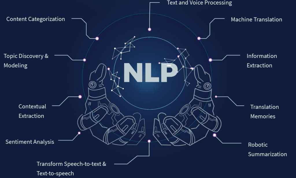Natural Language Mobile Apps