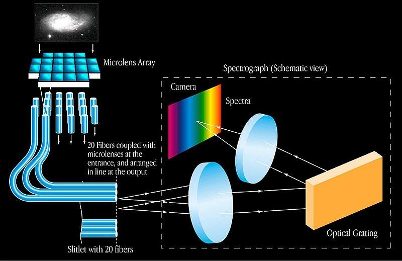 Micro lens array